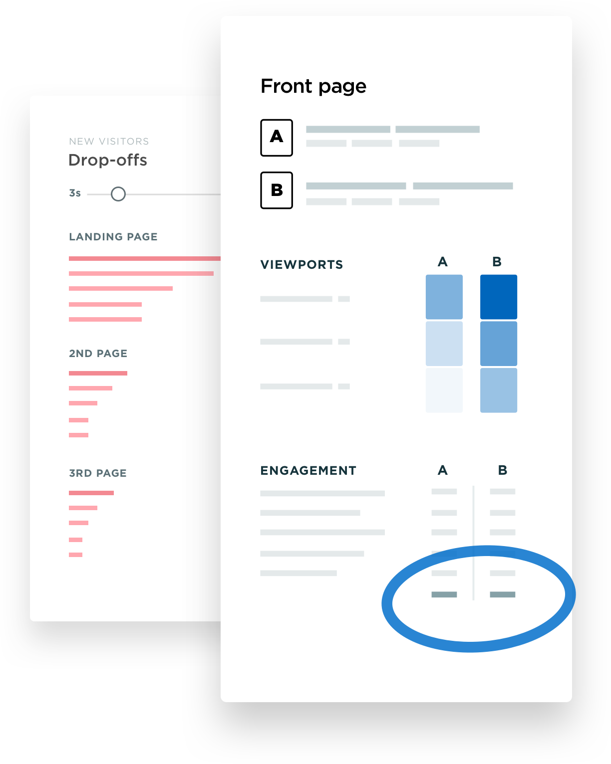 Landing page optimization in Volument